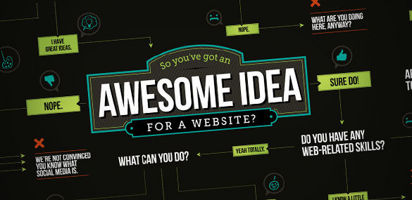 So You\'ve Got an Awesome Idea for a Website? - The Kurtz Graphic ...