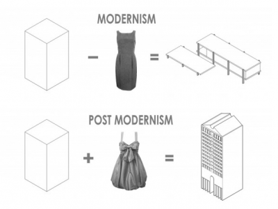 Modernism versus Post-Modernism visual description